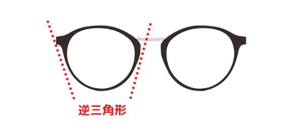 ボストンメガネの特徴