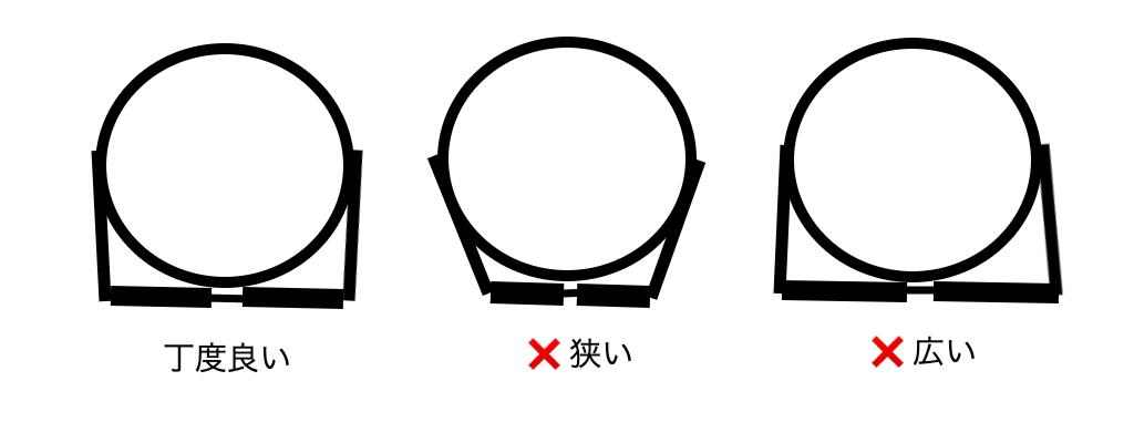 メガネフレーム横幅例