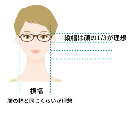 似合うメガネのサイズ